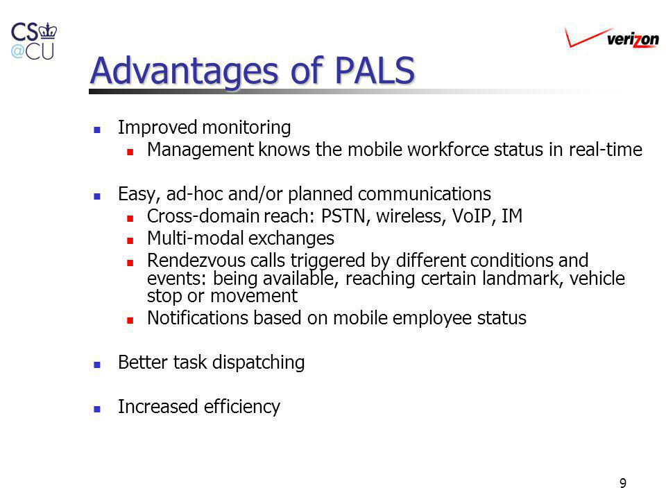 Advantages of PALS Improved monitoring