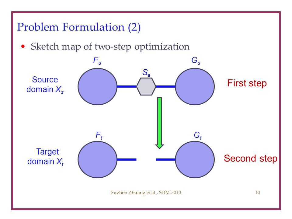 Problem Formulation (2)