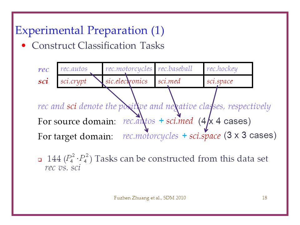 Experimental Preparation (1)