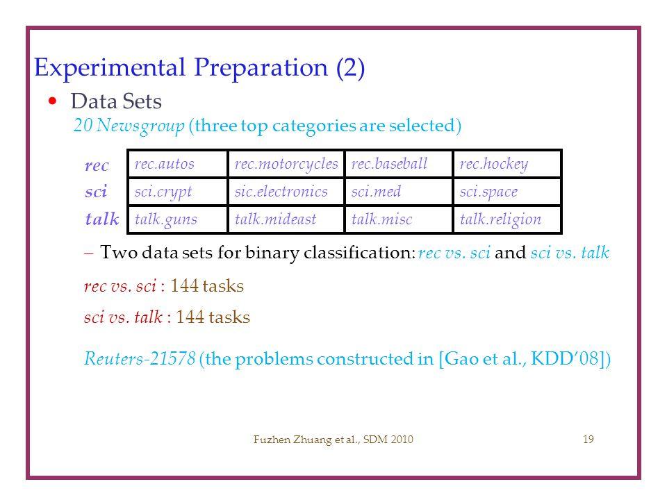 Experimental Preparation (2)