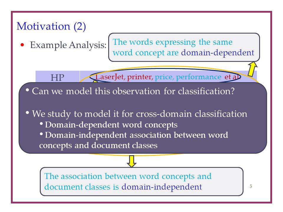 Motivation (2) HP Example Analysis: Lenovo