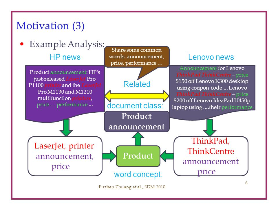 Motivation (3) Example Analysis: Product announcement