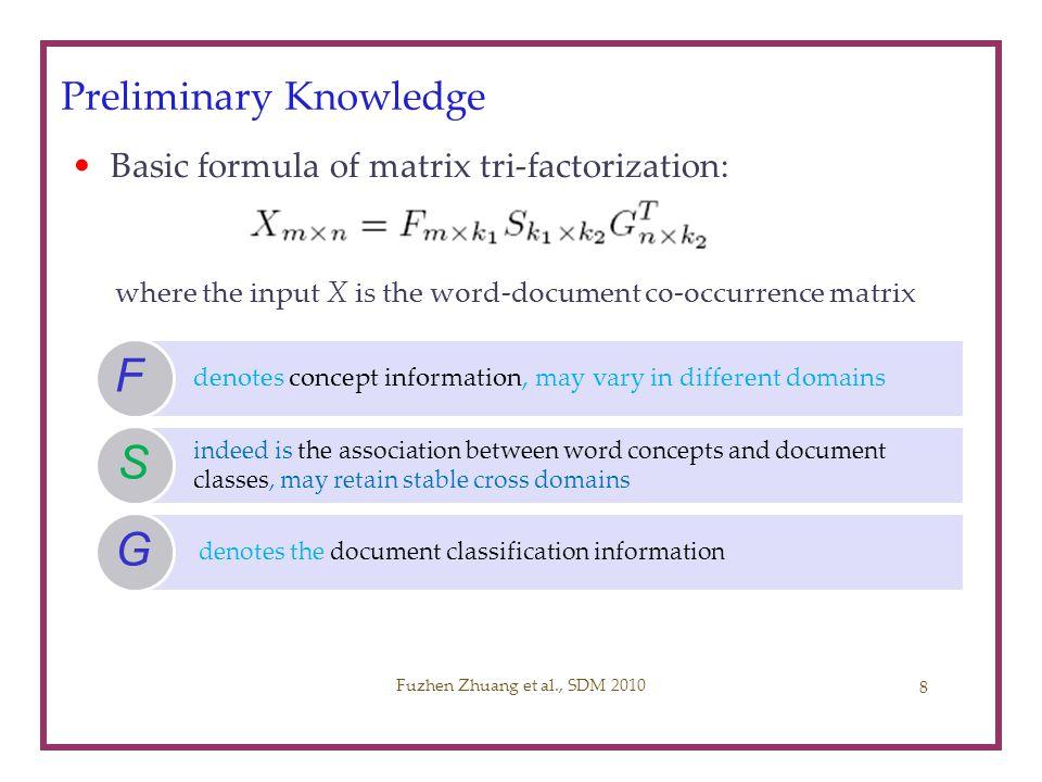 Preliminary Knowledge