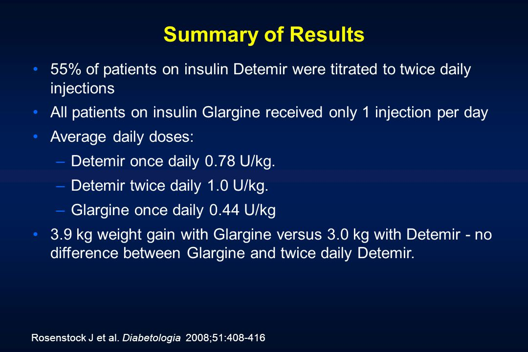 Summary of Results 55% of patients on insulin Detemir were titrated to twice daily injections.