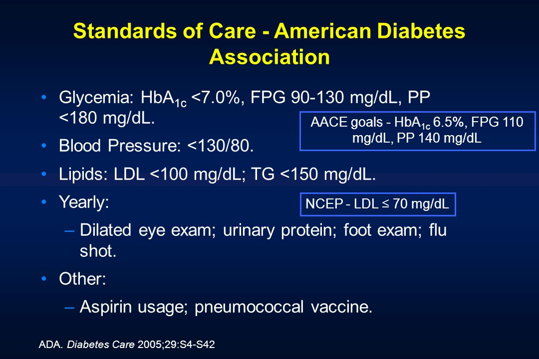 Standards of Care - American Diabetes Association