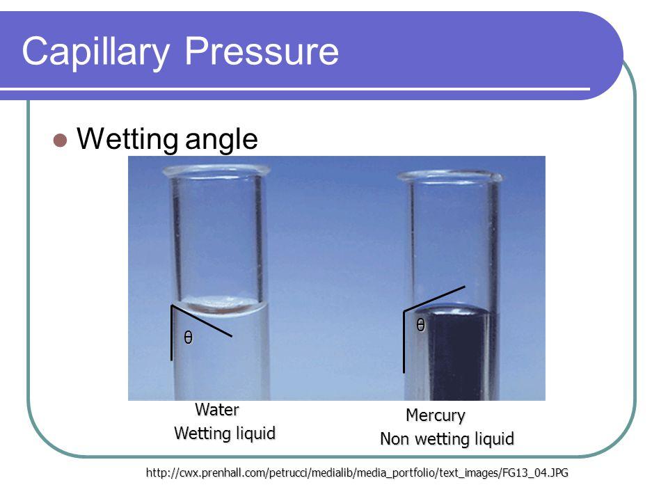 Capillary Pressure Wetting angle θ Water Mercury Wetting liquid