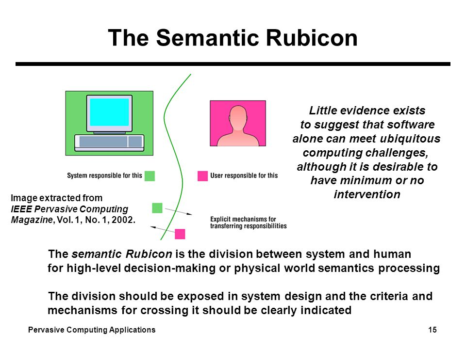 The Semantic Rubicon Little evidence exists to suggest that software