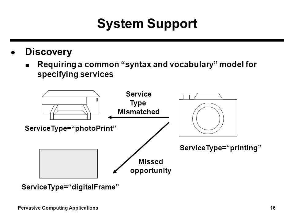 System Support Discovery
