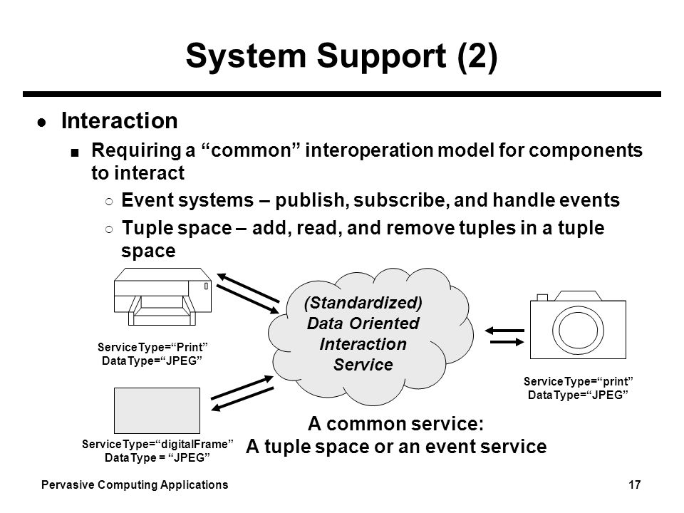 A tuple space or an event service ServiceType= digitalFrame
