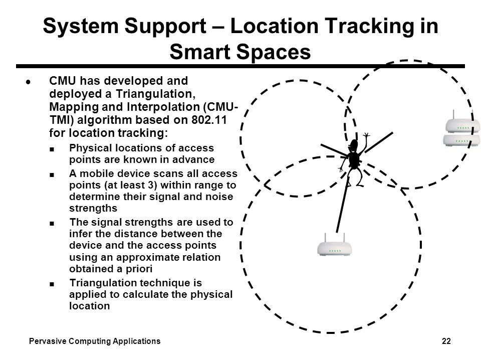 System Support – Location Tracking in Smart Spaces