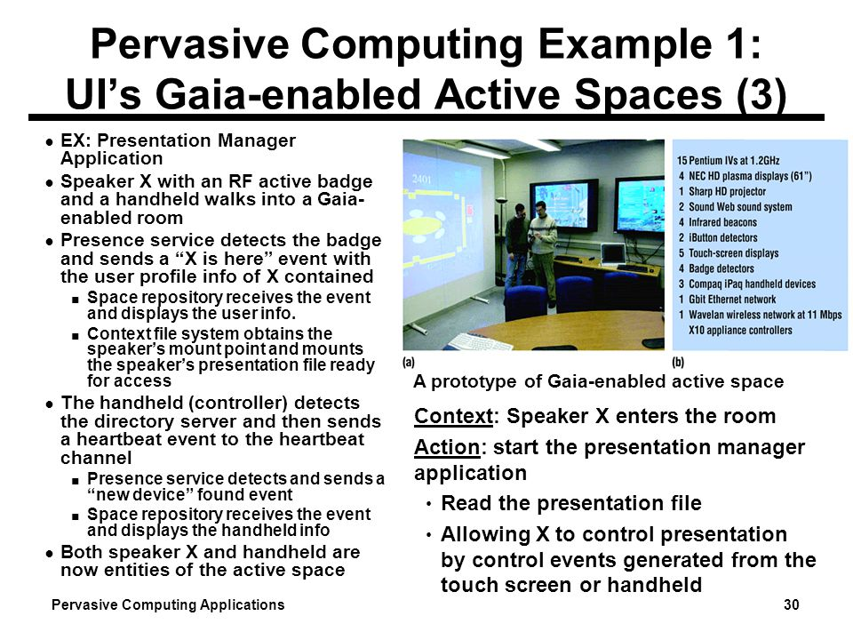 Pervasive Computing Example 1: UI's Gaia-enabled Active Spaces (3)