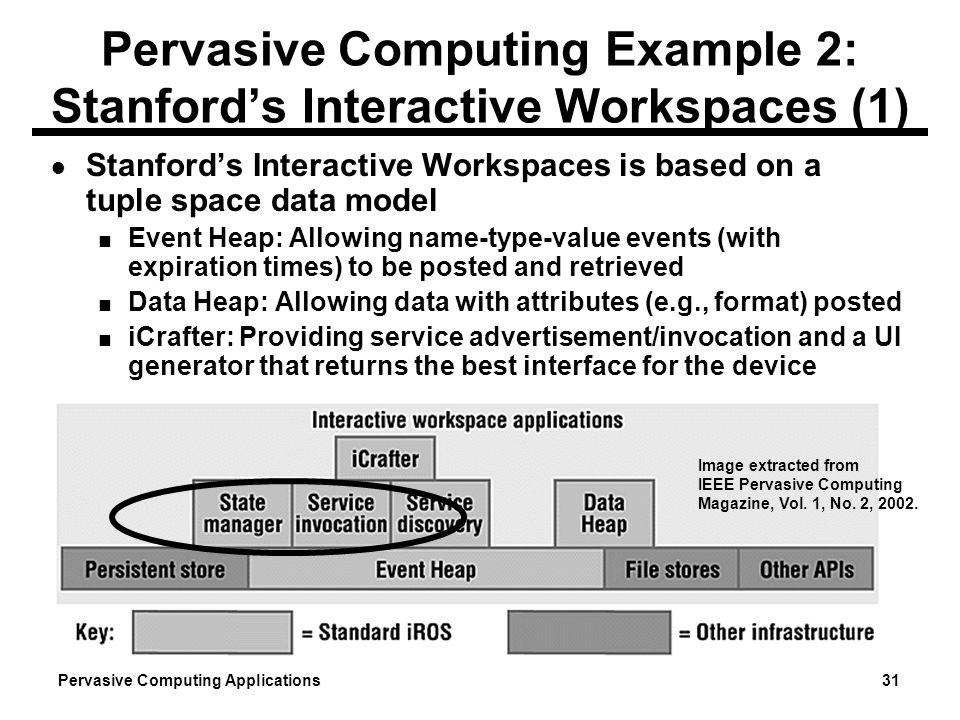 Pervasive Computing Example 2: Stanford's Interactive Workspaces (1)