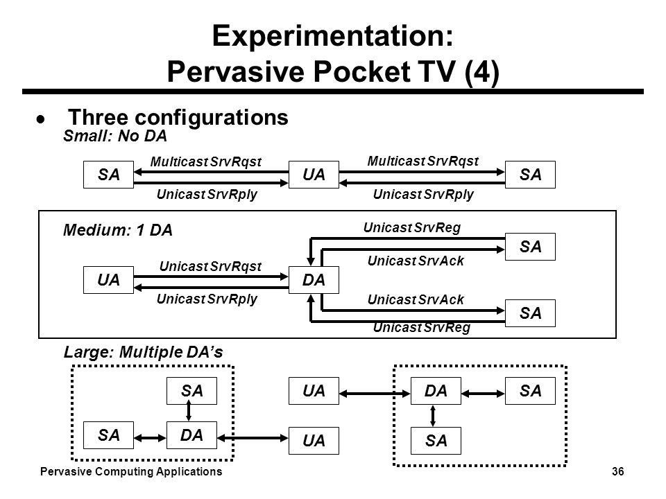 Experimentation: Pervasive Pocket TV (4)