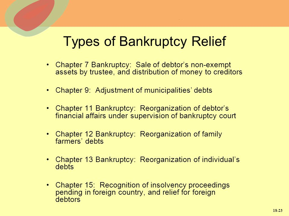Types of Bankruptcy Relief