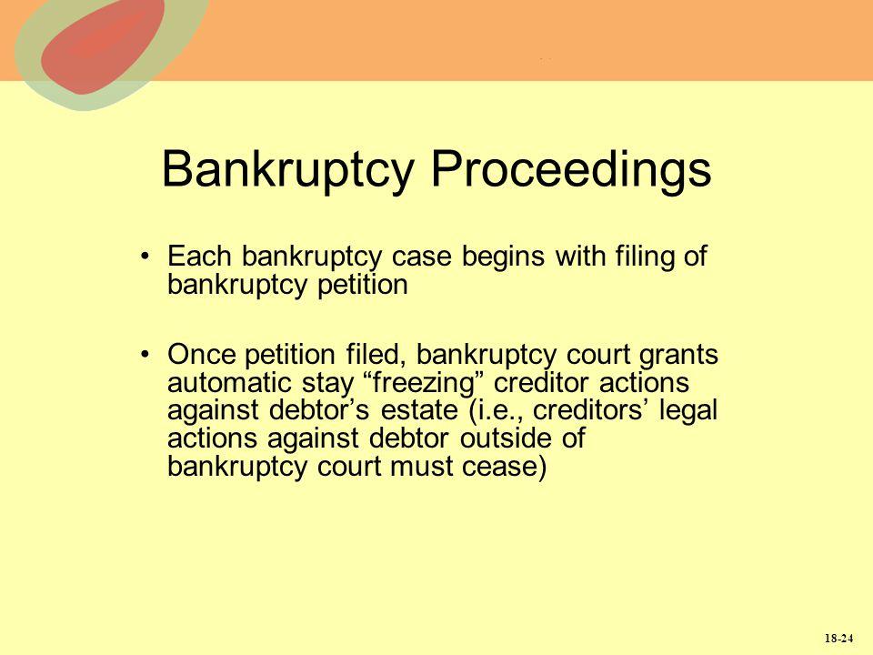 Bankruptcy Proceedings