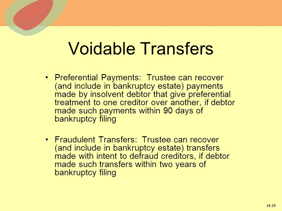 Voidable Transfers