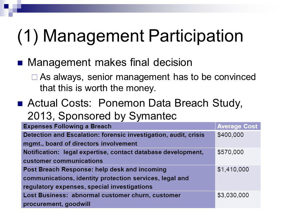 (1) Management Participation