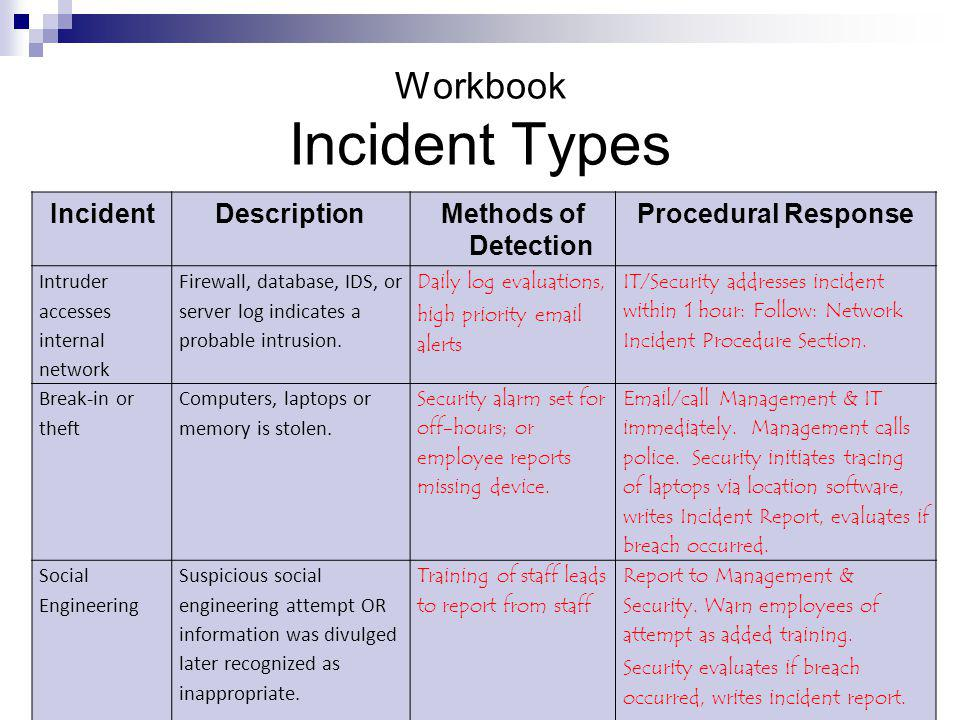 Workbook Incident Types