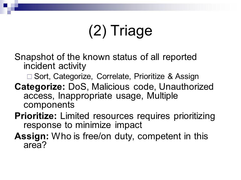 (2) Triage Snapshot of the known status of all reported incident activity. Sort, Categorize, Correlate, Prioritize & Assign.