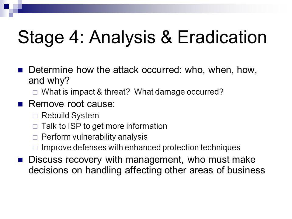 Stage 4: Analysis & Eradication