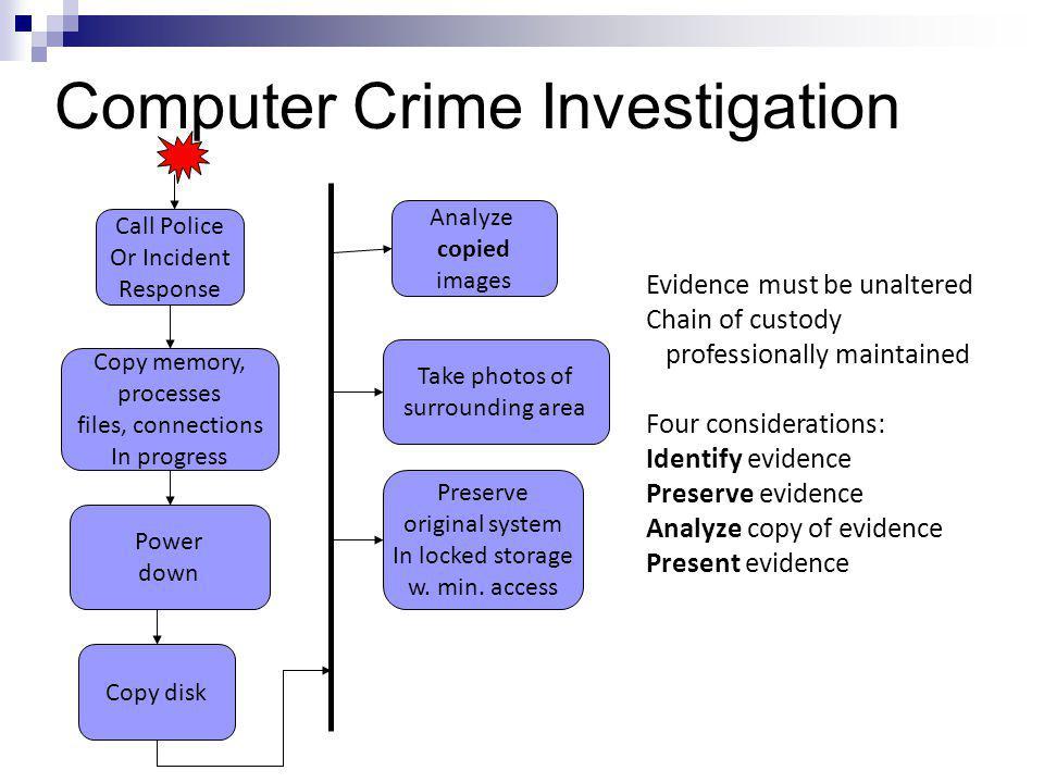 Computer Crime Investigation