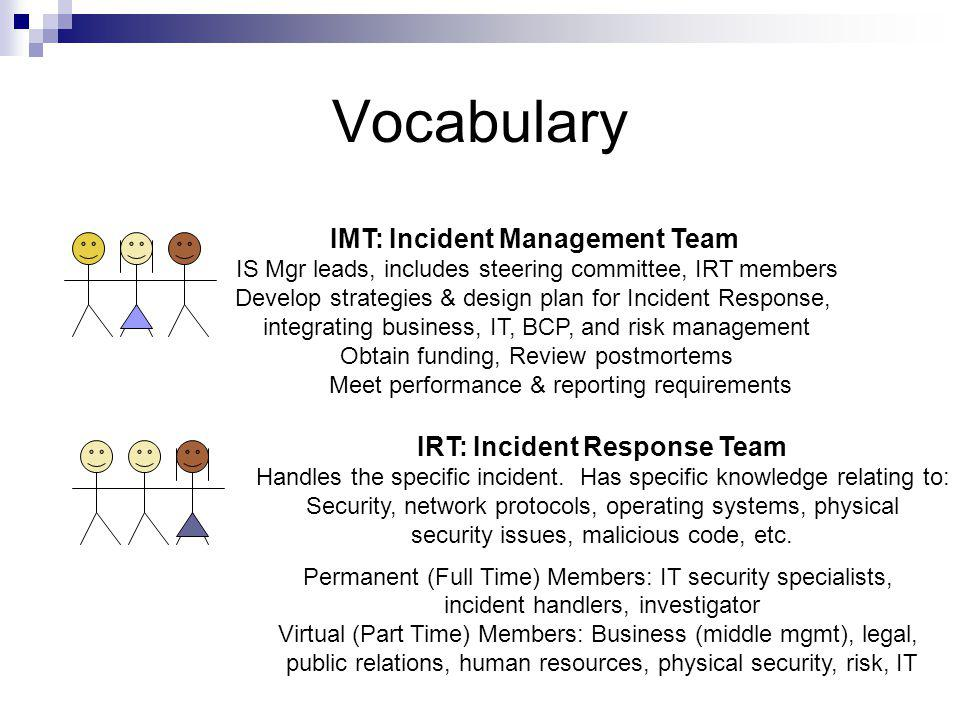 IRT: Incident Response Team