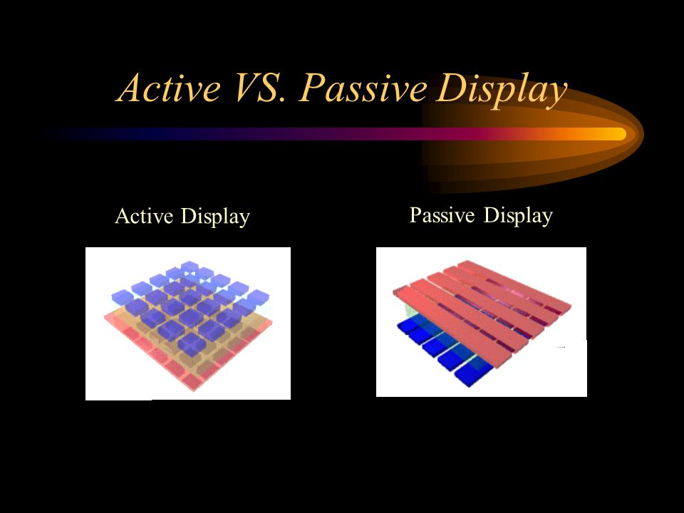 Active VS. Passive Display