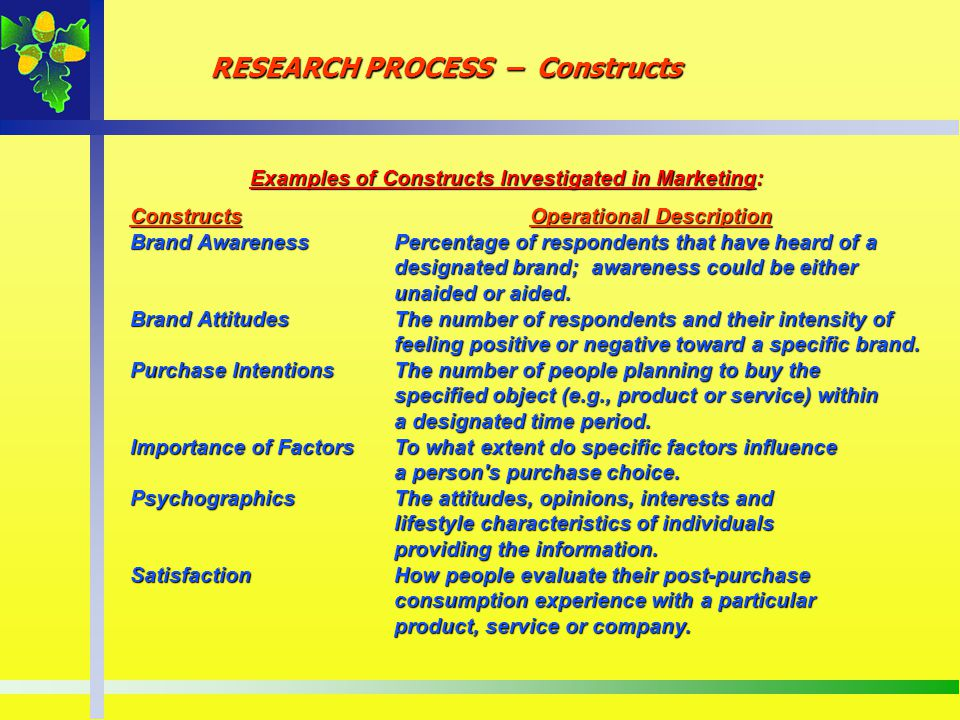 RESEARCH PROCESS – Constructs