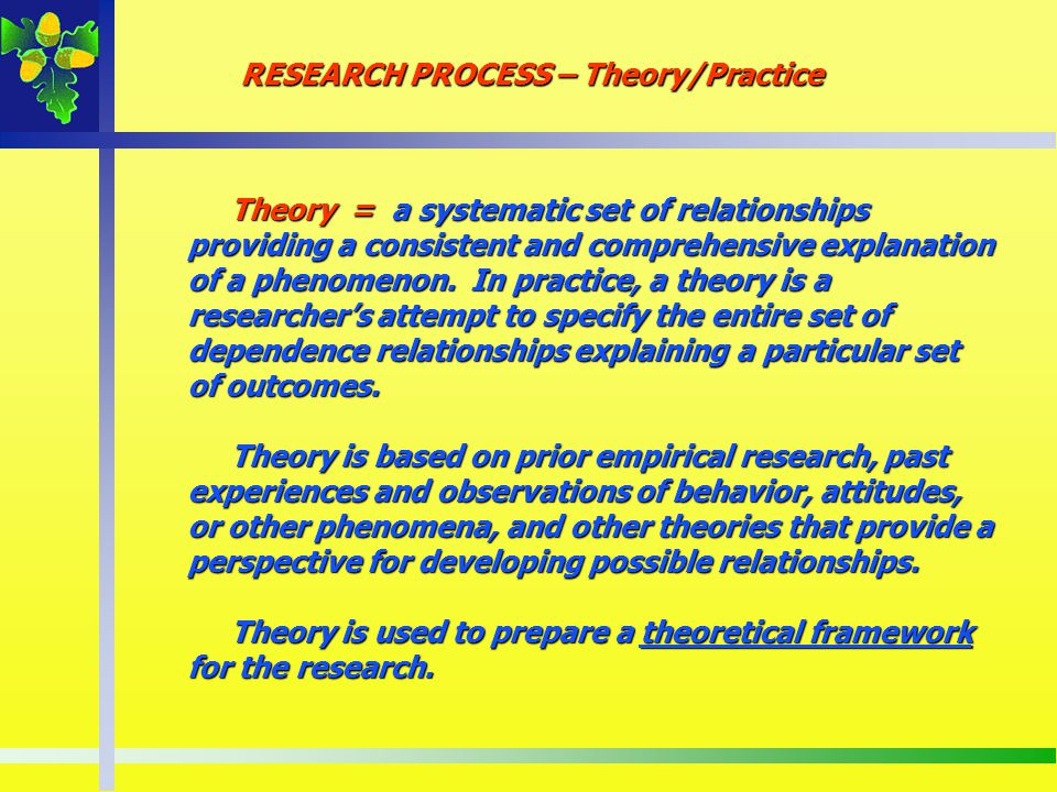 RESEARCH PROCESS – Theory/Practice