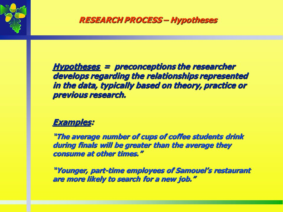 RESEARCH PROCESS – Hypotheses