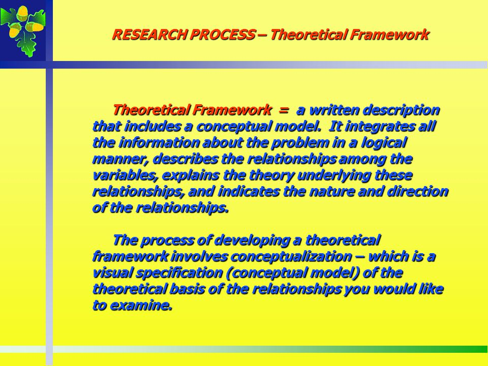 RESEARCH PROCESS – Theoretical Framework