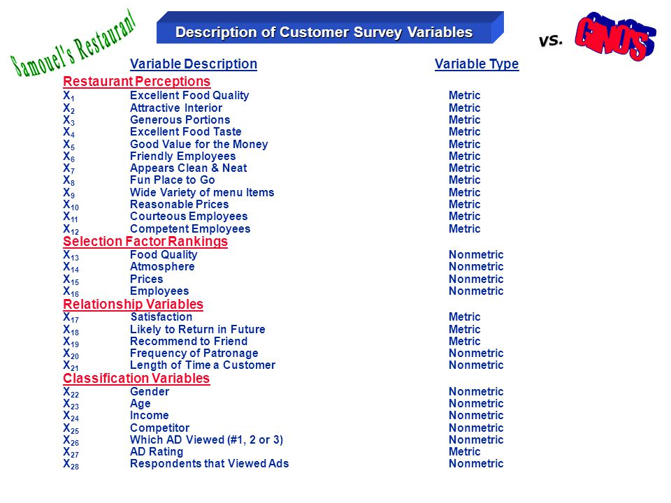 Description of Customer Survey Variables