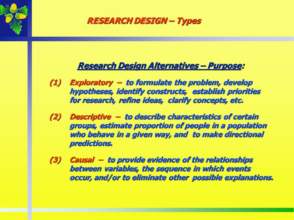 RESEARCH DESIGN – Types