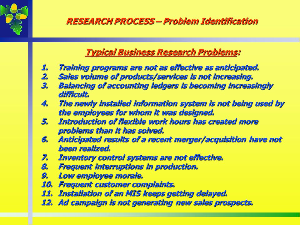 Typical Business Research Problems: