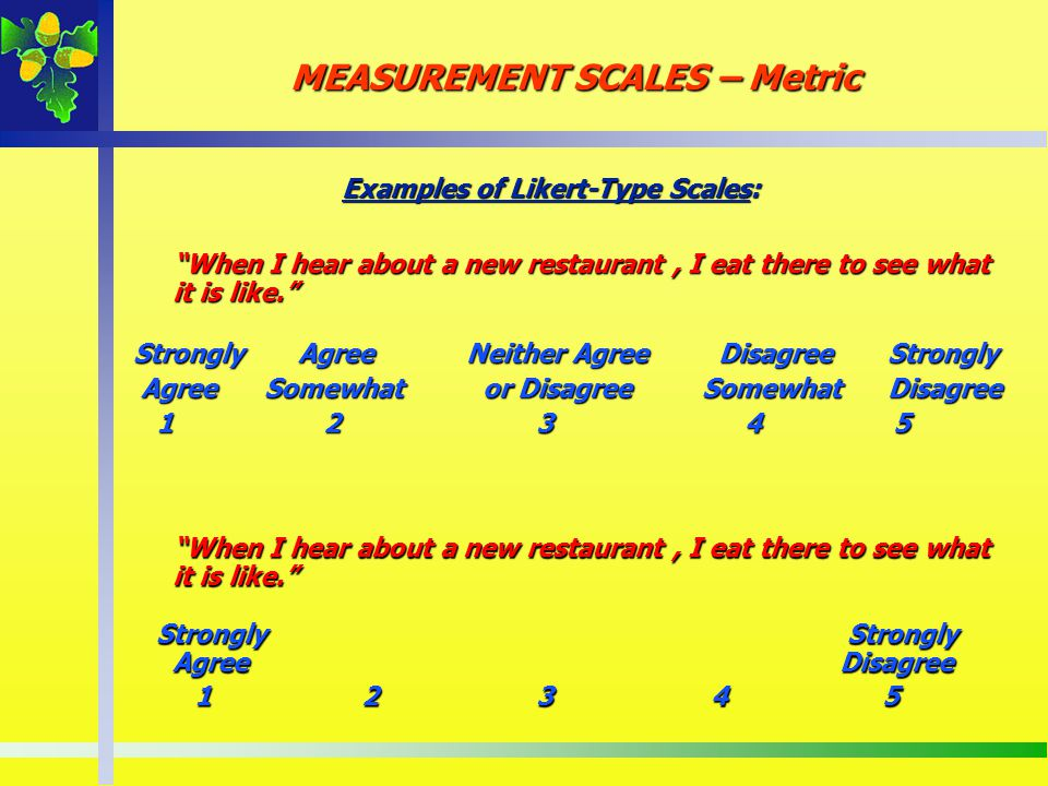 Examples of Likert-Type Scales: