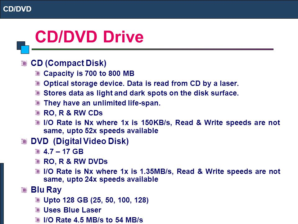 CD/DVD Drive CD (Compact Disk) DVD (Digital Video Disk) Blu Ray CD/DVD