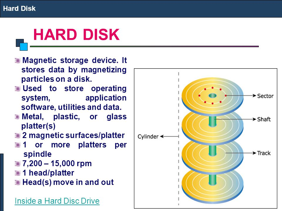 Hard Disk HARD DISK. Magnetic storage device. It stores data by magnetizing particles on a disk.