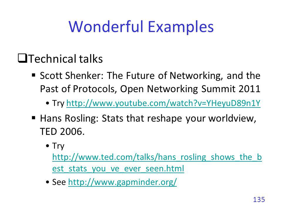Wonderful Examples Technical talks