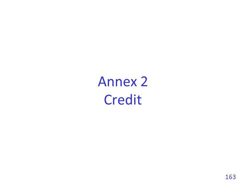 Annex 2 Credit