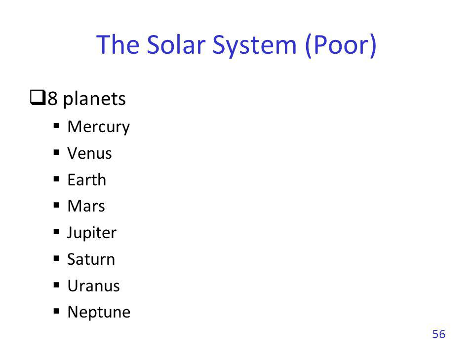 The Solar System (Poor)