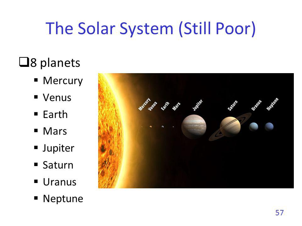 The Solar System (Still Poor)