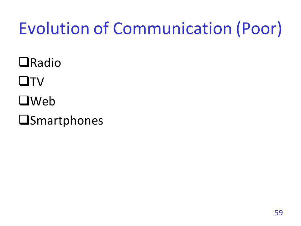 Evolution of Communication (Poor)
