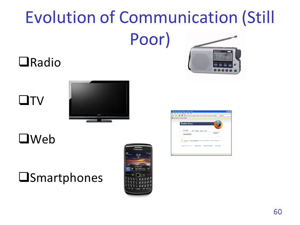 Evolution of Communication (Still Poor)