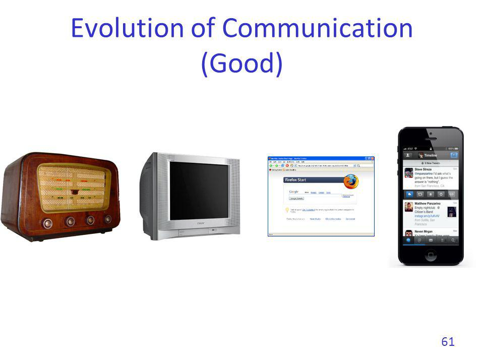 Evolution of Communication (Good)