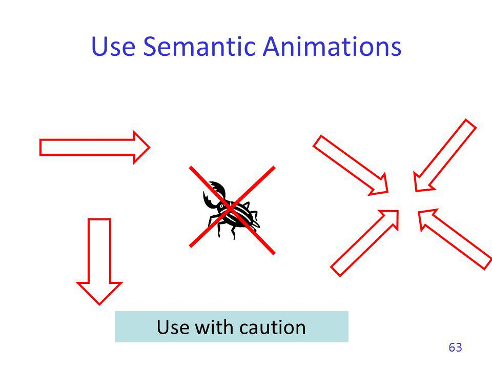 Use Semantic Animations