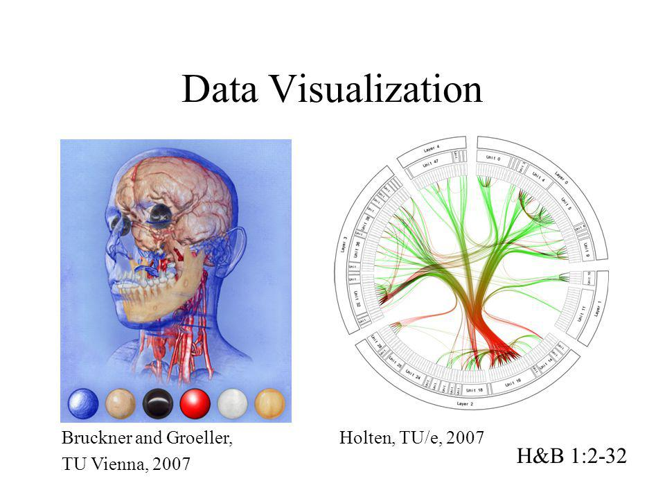 Data Visualization H&B 1:2-32 Bruckner and Groeller, TU Vienna, 2007