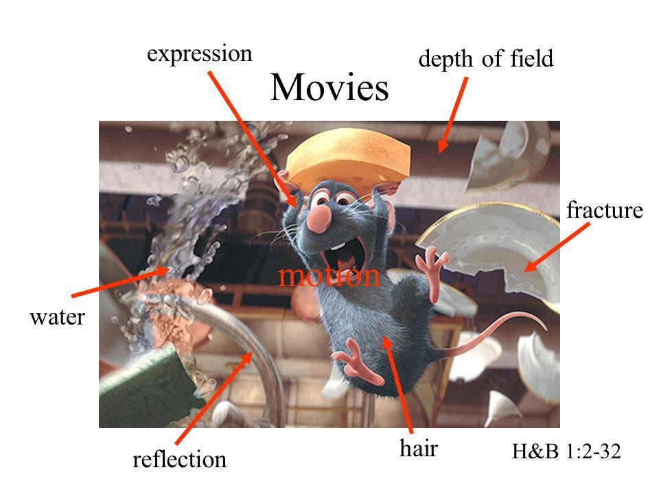 Movies motion expression depth of field fracture water hair reflection