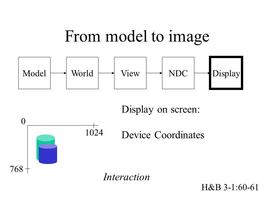 From model to image Display on screen: Device Coordinates Interaction