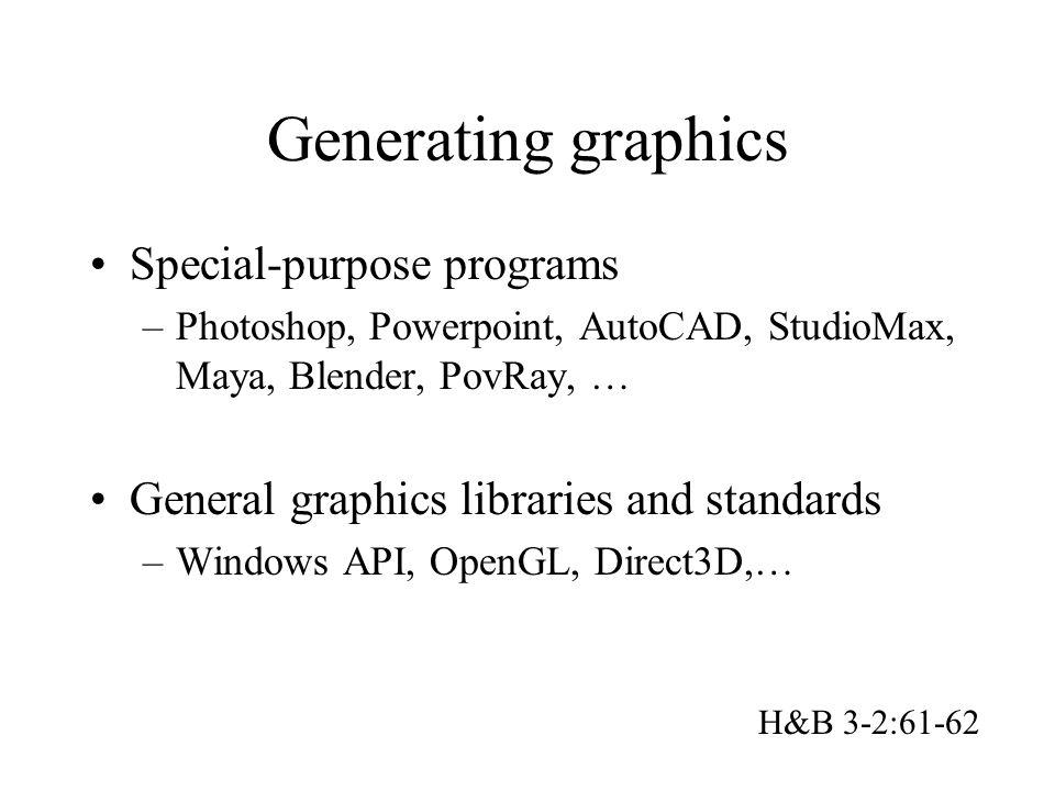 Generating graphics Special-purpose programs