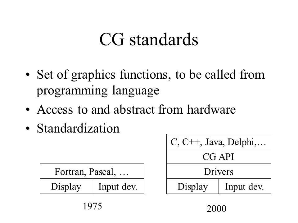 CG standards Set of graphics functions, to be called from programming language. Access to and abstract from hardware.